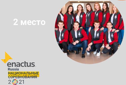 Команда ИЭМ завоевала «серебро» национального чемпионата Enactus